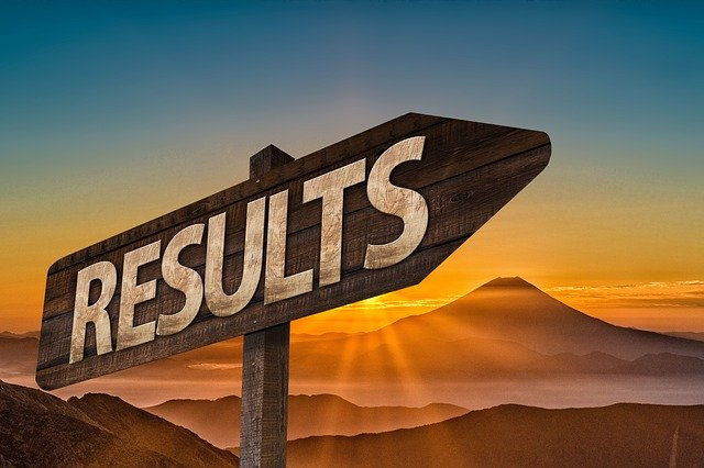Does Past Performance Predict Future Results