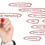 Latest Digital Marketing Trends to Consider in 2020