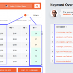 How to Use Ubersuggest as a Beginner (Why you need a Better SEO Tool in 2020