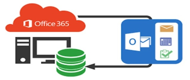 How can you save your Emails from Office 365 Webmail to Desktop
