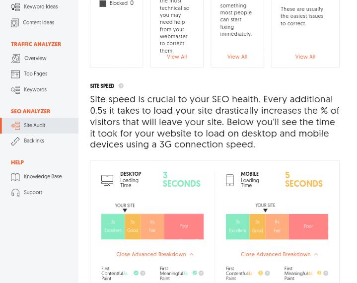 Site Speed Score
